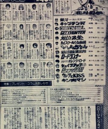 Weekly Shonen Jump 2018 #49 Sommaire