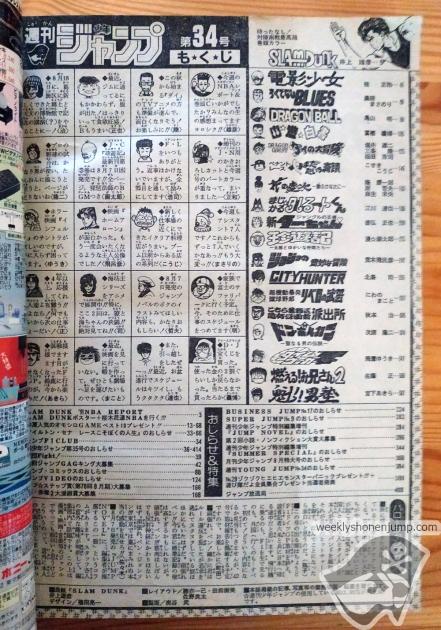 Weekly Shonen Jump 1991 #34 TOC