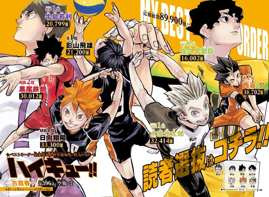 週刊少年ジャンプ 2020年27号 Haikyuu3